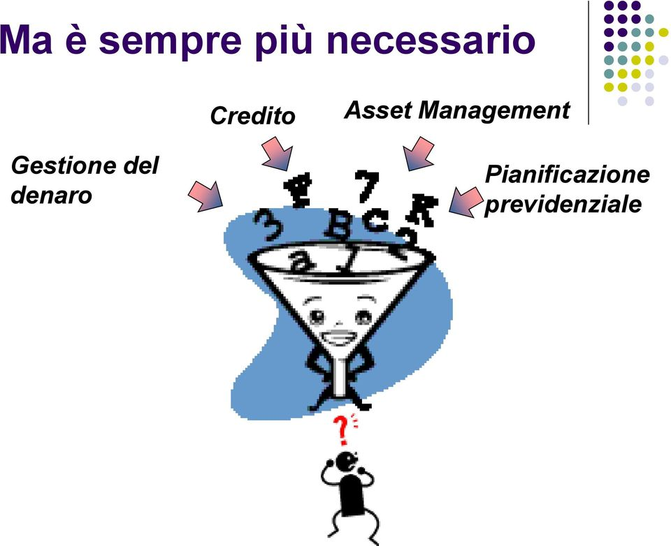 Management Gestione del