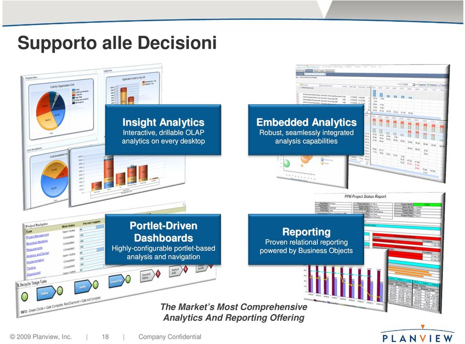 Highly-configurable portlet-based analysis and navigation Reporting Proven relational reporting powered by