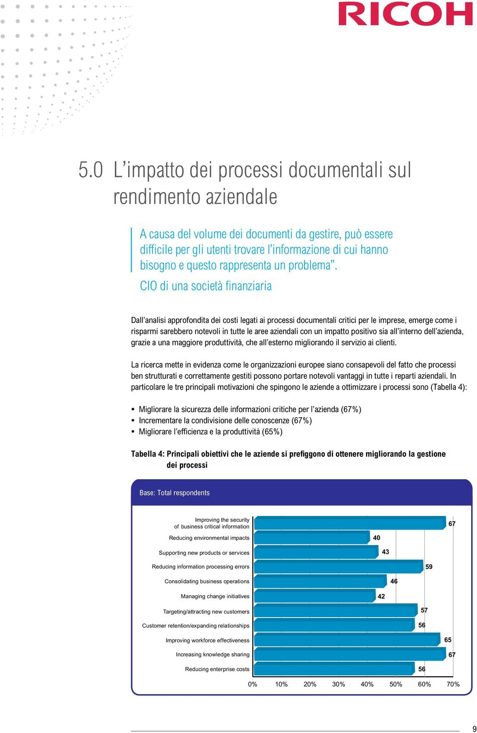 Reducing environmental impacts CIO di una società finanziaria Supporting new products or services Reducing information processing errors Dall analisi Consolidating approfondita business dei