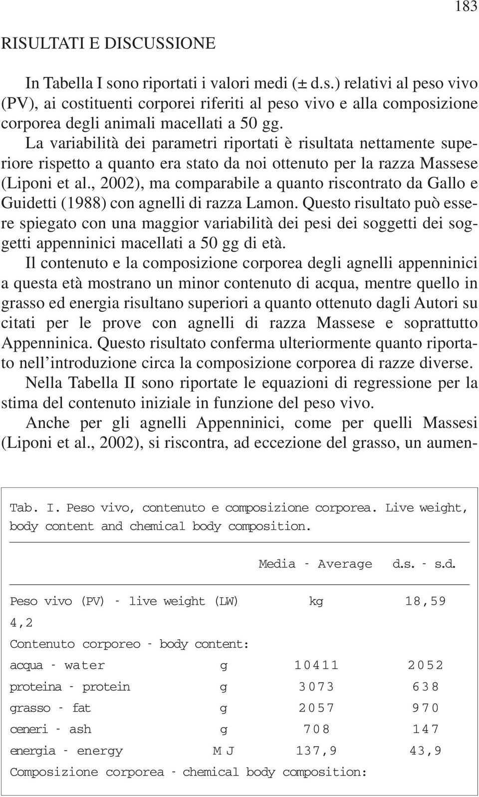 , 2002), ma comparabile a quanto riscontrato da Gallo e Guidetti (1988) con agnelli di razza Lamon.