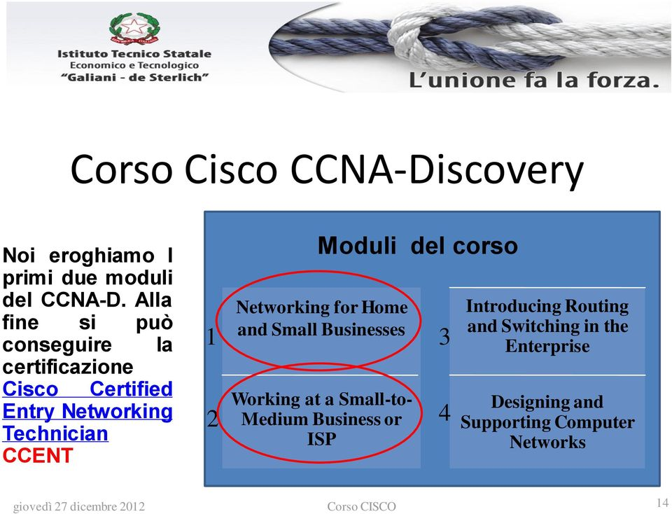 Moduli del corso Networking for Home and Small Businesses Working at a Small-to- Medium Business or ISP