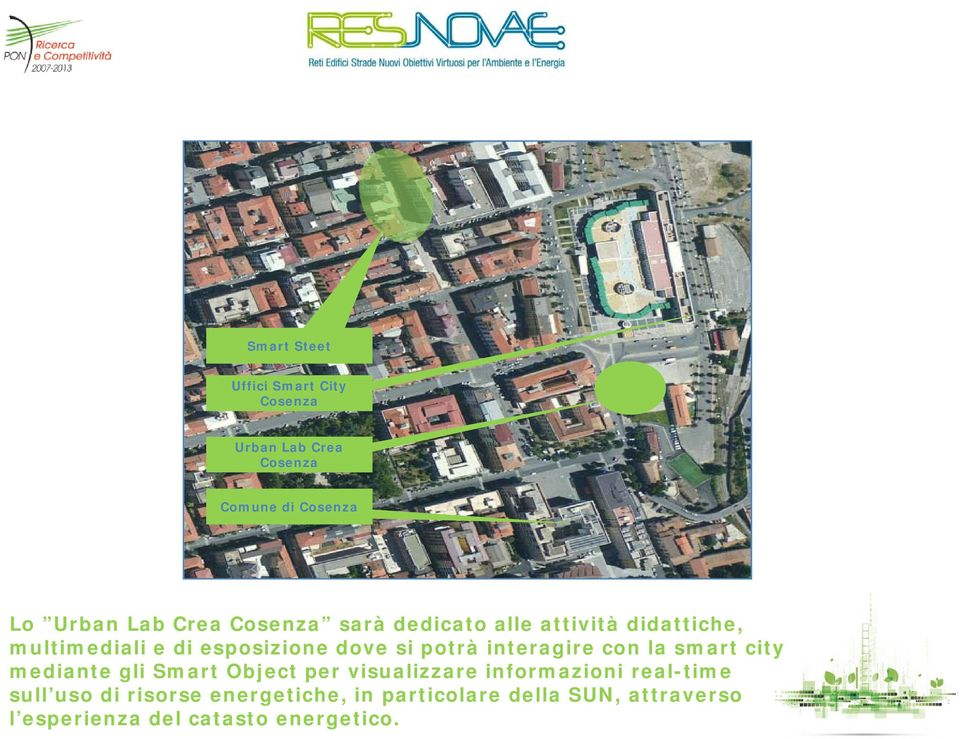 interagire con la smart city mediante gli Smart Object per visualizzare informazioni real-time