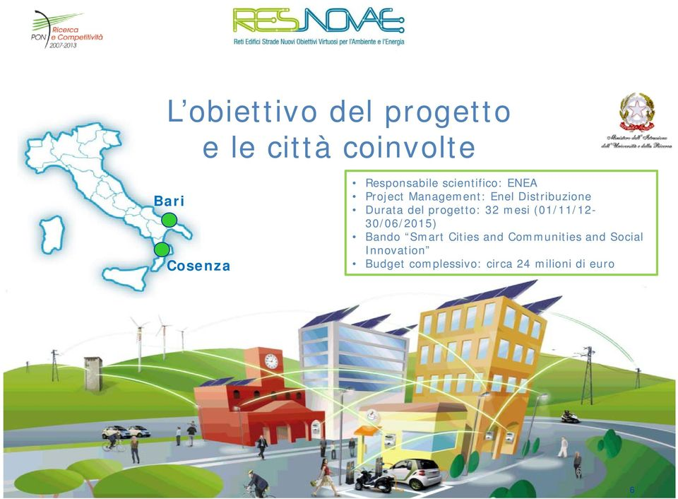 progetto: 32 mesi (01/11/12-30/06/2015) Bando Smart Cities and