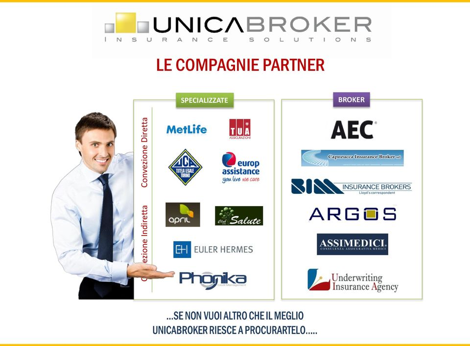 LE COMPAGNIE PARTNER