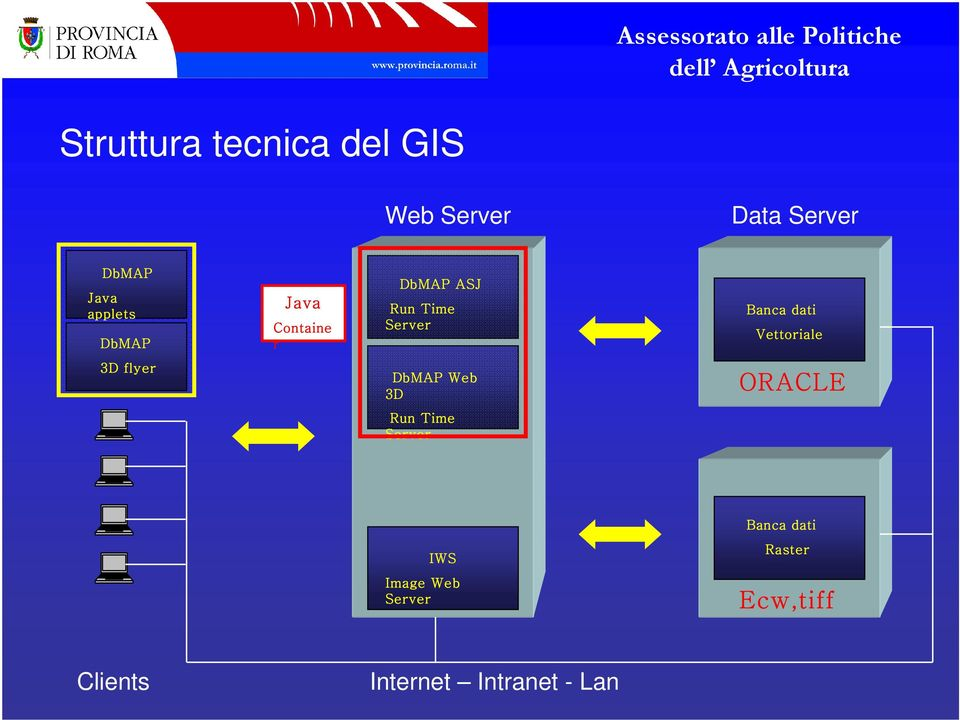 dati Vettoriale 3D flyer DbMAP Web 3D ORACLE Run Time Server
