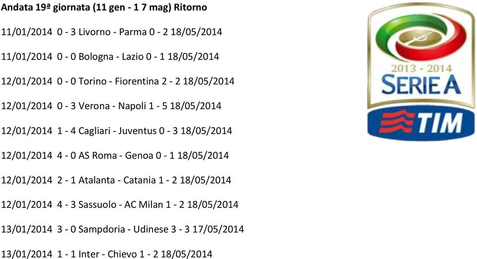 - Juventus 0-3 18/05/2014 12/01/2014 4-0 AS Roma - Genoa 0-1 18/05/2014 12/01/2014 2-1 Atalanta - Catania 1-2 18/05/2014