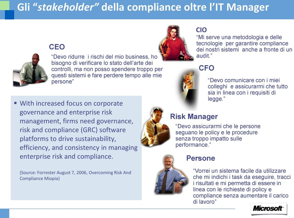 sustainability, efficiency, and consistency in managing enterprise risk and compliance.
