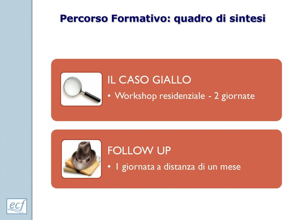 residenziale - 2 giornate FOLLOW