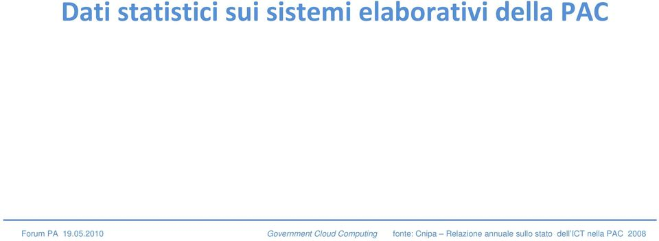 2010 Government Cloud Computing fonte: