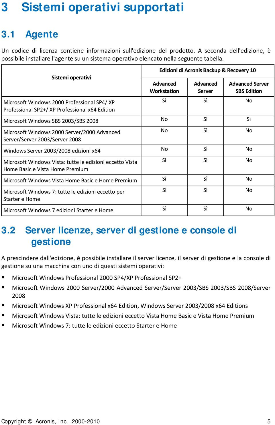 Sistemi operativi Microsoft Windows 2000 Professional SP4/ XP Professional SP2+/ XP Professional x64 Edition Edizioni di Acronis Backup & Recovery 10 Advanced Workstation Advanced Server Advanced