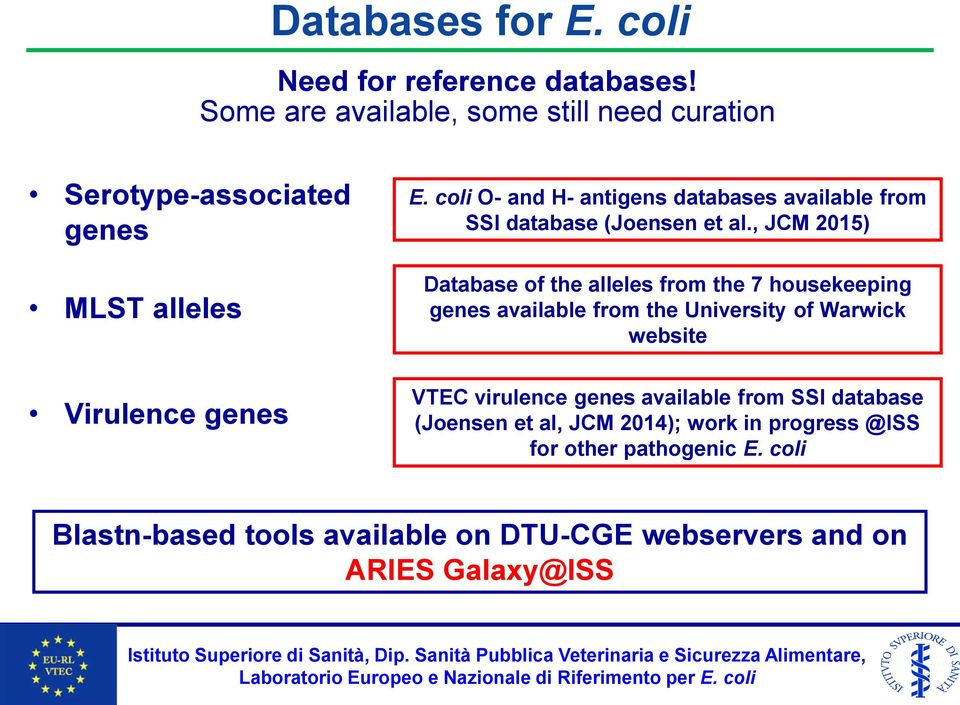 coli O- and H- antigens databases available from SSI database (Joensen et al.