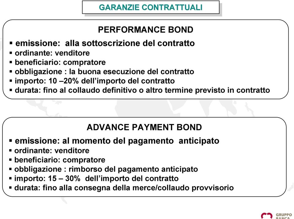 termine previsto in contratto ADVANCE PAYMENT BOND emissione: al momento del pagamento anticipato ordinante: venditore beneficiario: