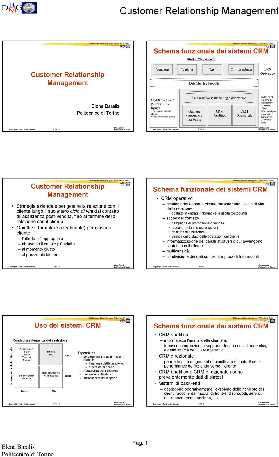 Motta, Sistemi Informativi per l impresa digitale, McGraw-Hill, 2005 Direzionale Database and data mining group, DataBase and Data Mining Group of DataBase and Data Mining Group of Schema funzionale