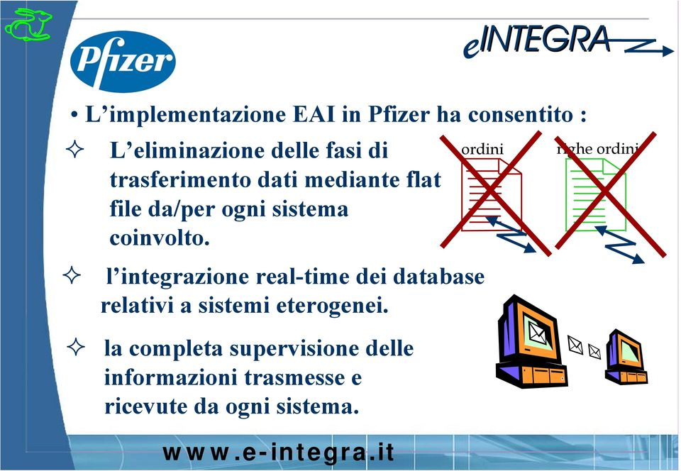 ordini l integrazione real-time dei database relativi a sistemi eterogenei.