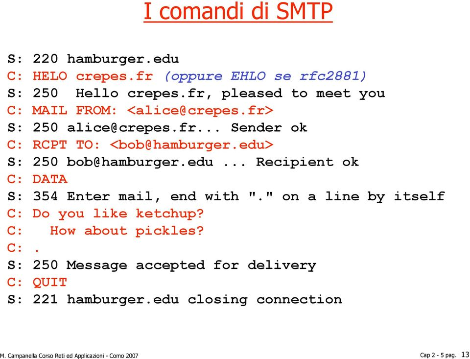 "edu> S: 250 bob@hamburger.edu... Recipient ok C: DATA S: 354 Enter mail, end with ""."" on a line by itself C: Do you like ketchup?"