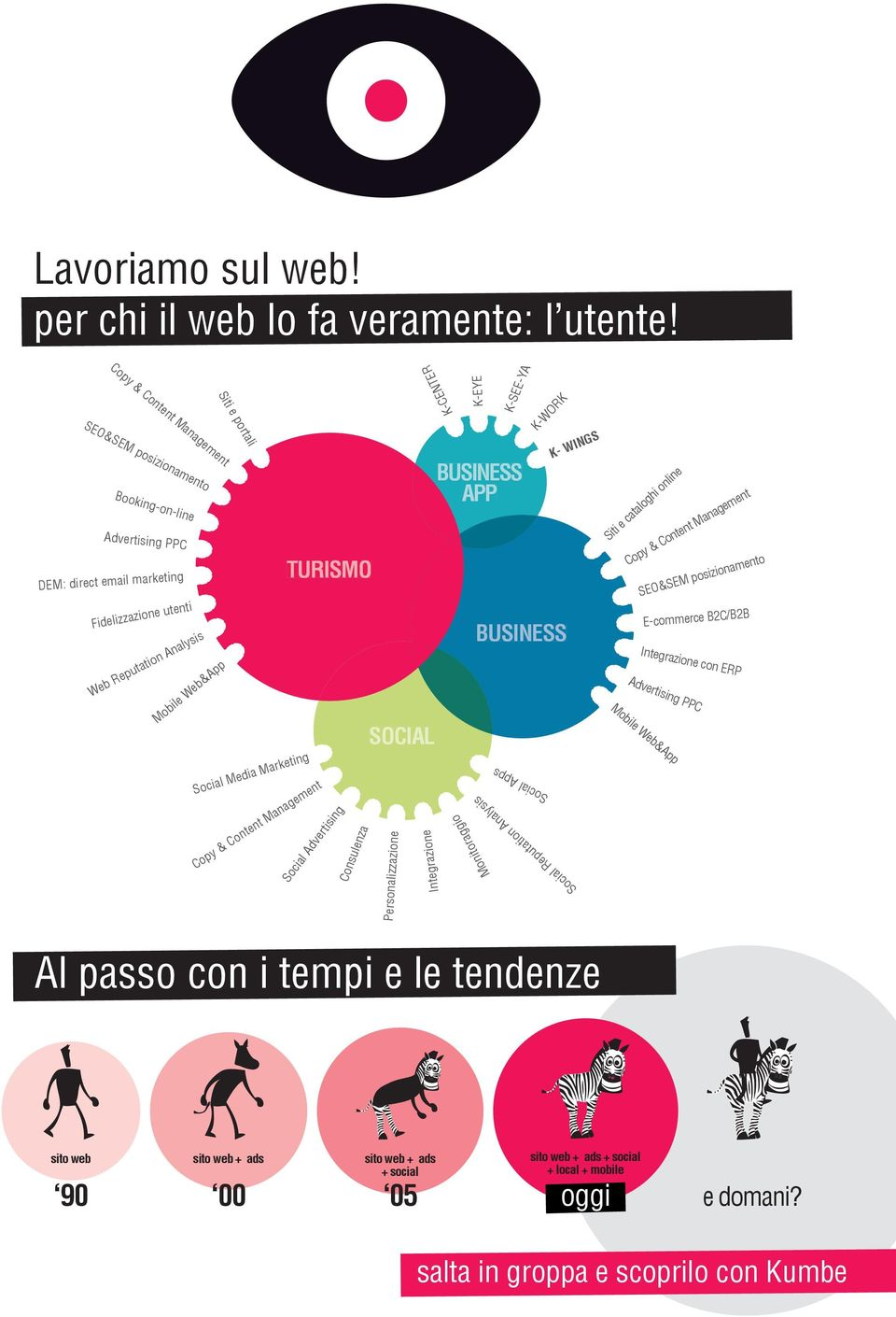 Marketing Copy & Content Management TURISMO Social Advertising Consulenza SOCIAL Personalizzazione K-CENTER Integrazione BUSINESS APP Monitoraggio K-EYE K-SEE-YA BUSINESS Social Apps K-WORK Social