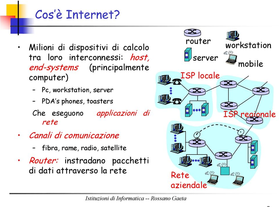computer) Pc, workstation, server PDA s phones, toasters Che eseguono applicazioni di rete