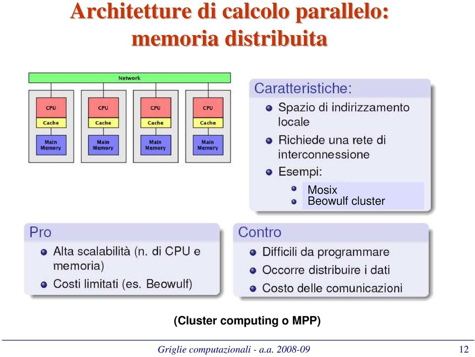 cluster (Cluster computing o MPP)