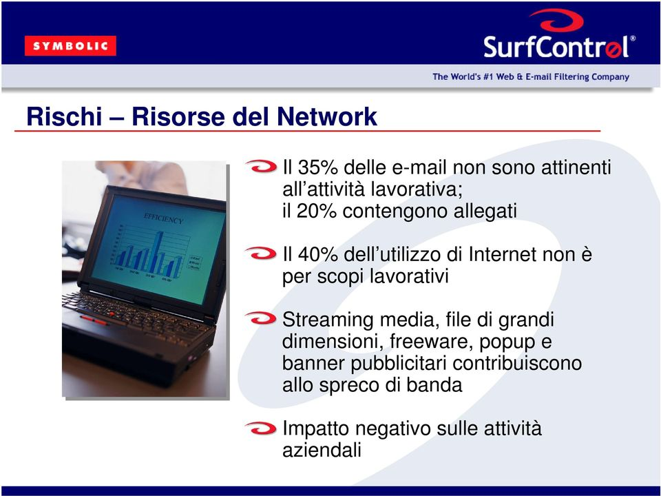 scopi lavorativi Streaming media, file di grandi dimensioni, freeware, popup e