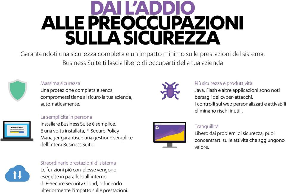 E una volta installata, F-Secure Policy Manager garantisce una gestione semplice dell intera Business Suite.