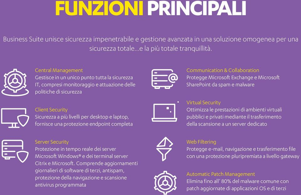 fornisce una protezione endpoint completa Communication & Collaboration Protegge Microsoft Exchange e Microsoft SharePoint da spam e malware Virtual Security Ottimizza le prestazioni di ambienti