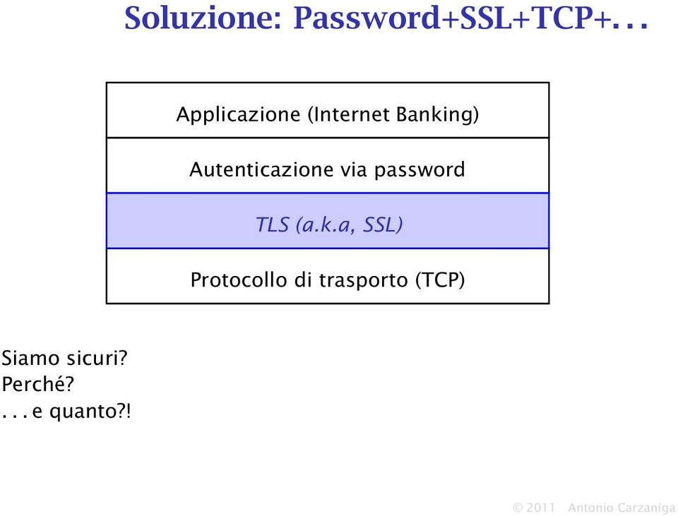 Autenticazione via password TLS (a.k.
