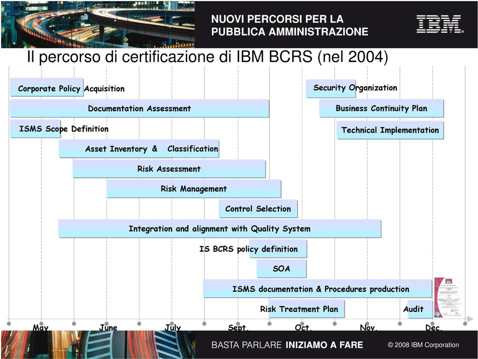 "BCRS (nel 2004) "" ( )"