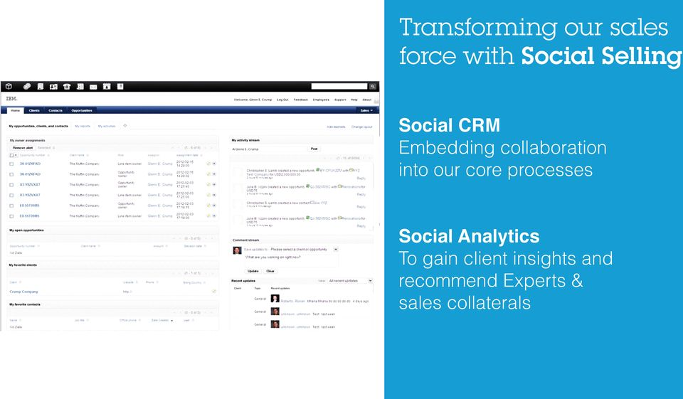 our core processes Social Analytics To gain