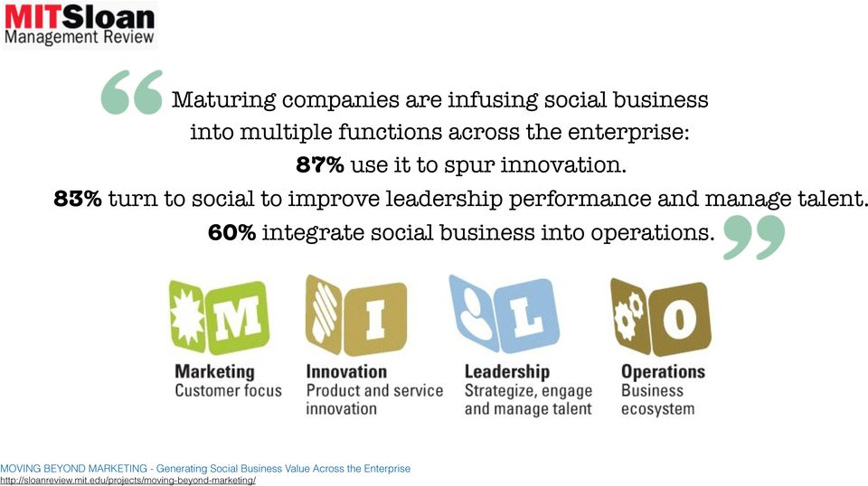 83% turn to social to improve leadership performance and manage talent.