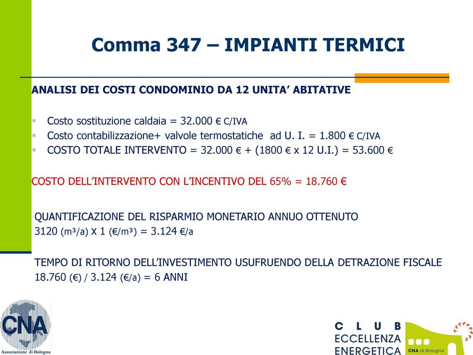 000 + (1800 x 12 U.I.) = 53.600 COSTO DELL INTERVENTO CON L INCENTIVO DEL 65% = 18.