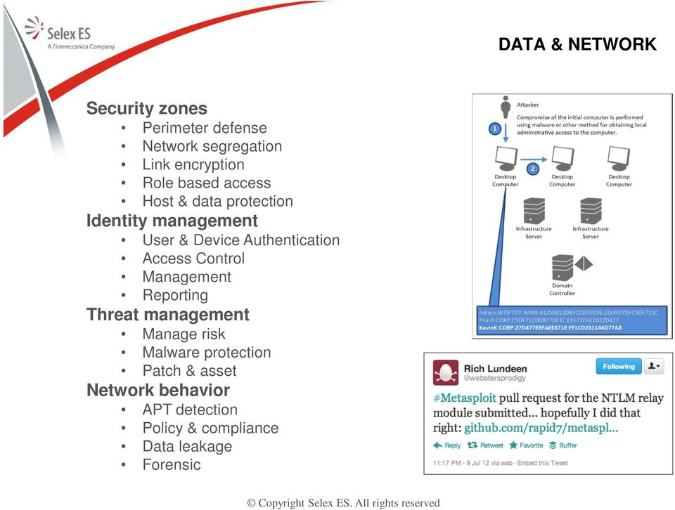 Authentication Access Control Management Reporting Threat management Manage risk