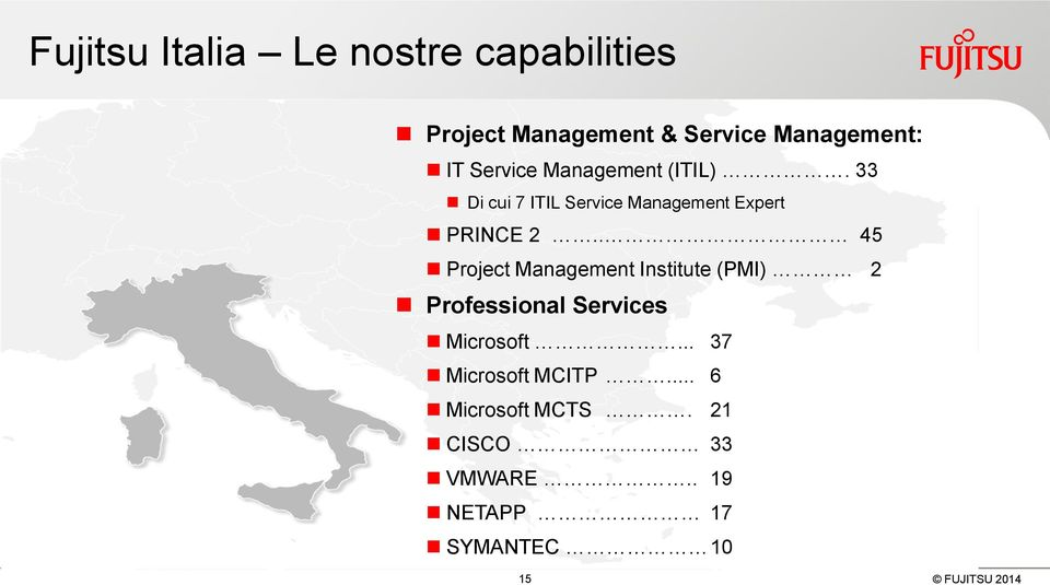 . 45 Project Management Institute (PMI) 2 Professional Services Microsoft.