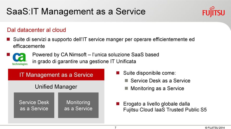 Unificata IT Management as a Service Unified Manager Suite disponibile come: Service Desk as a Service Monitoring as a