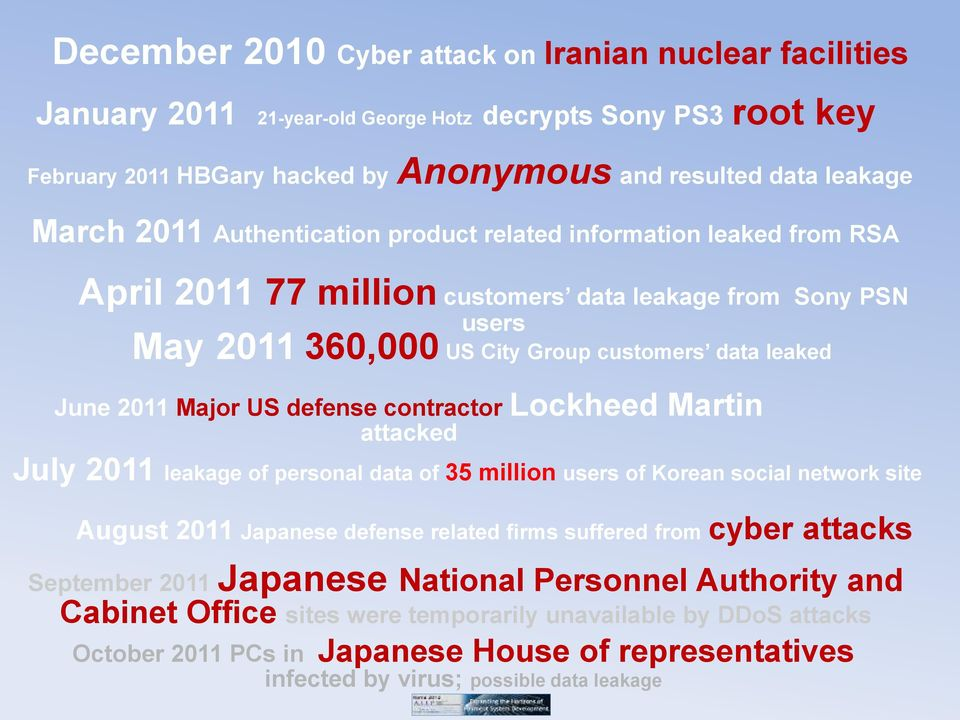 defense contractor Lockheed Martin attacked July 2011 leakage of personal data of 35 million users of Korean social network site August 2011 Japanese defense related firms suffered from cyber attacks