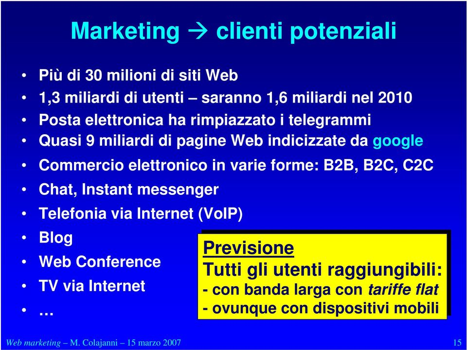 forme: B2B, B2C, C2C Chat, Instant messenger Telefonia via Internet (VoIP) Blog Web Conference TV via Internet Previsione
