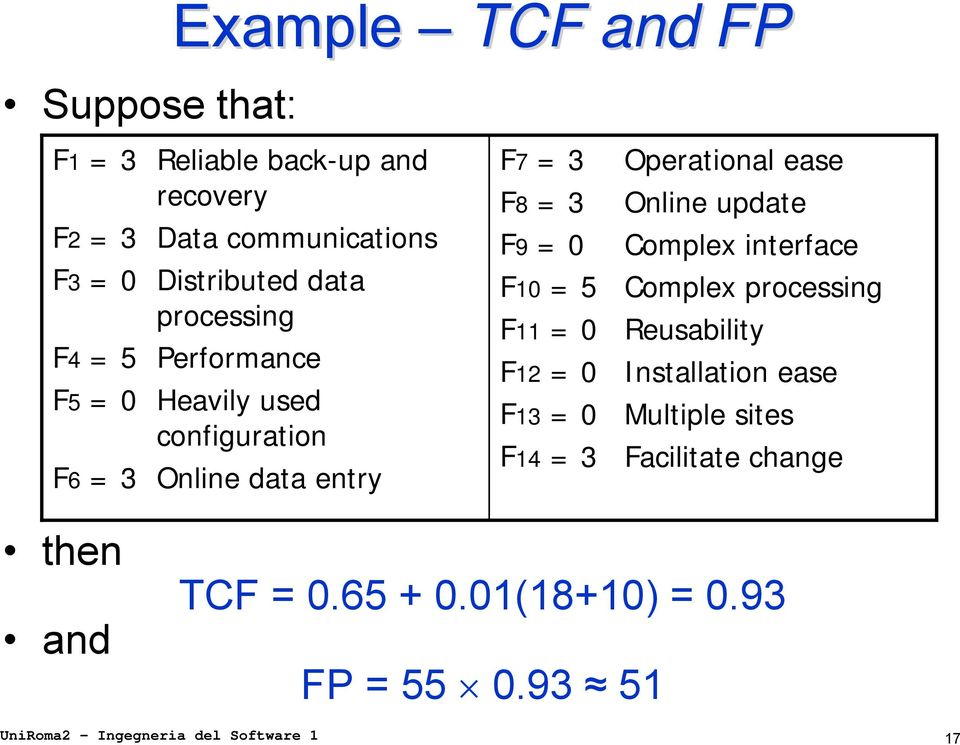 Online update F9 = 0 Complex interface F10 = 5 Complex processing F11 = 0 Reusability F12 = 0 Installation ease F13 = 0
