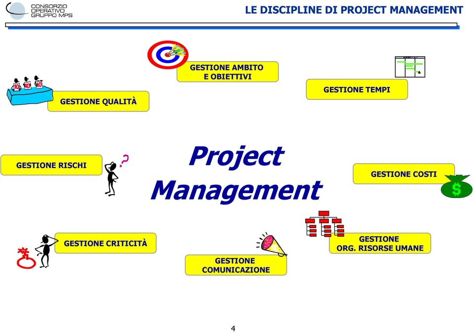 GESTONE RSCH Project Management GESTONE COST