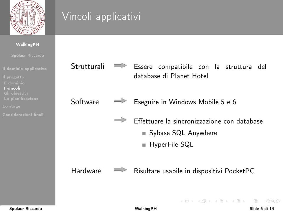 in Windows Mobile 5 e 6 Eettuare la sincronizzazione con database Sybase SQL