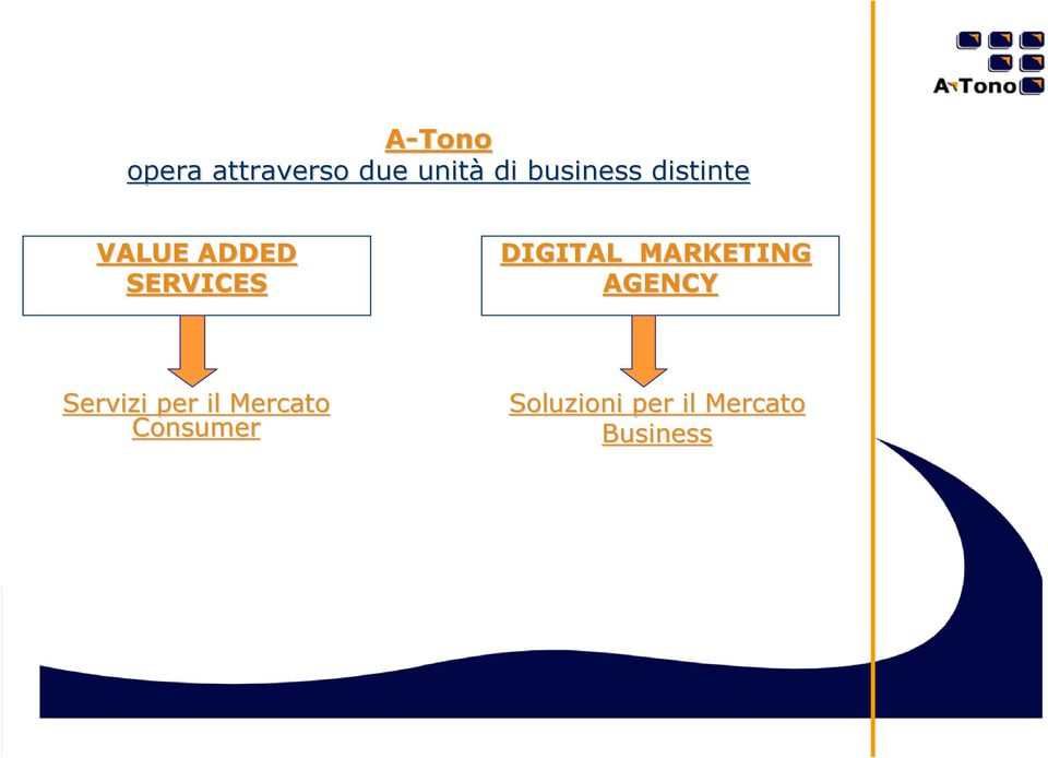 DIGITAL MARKETING AGENCY Servizi per il