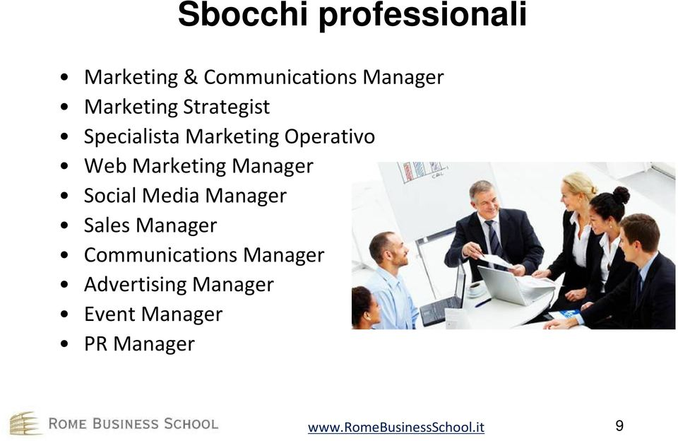 Marketing Manager Social Media Manager Sales Manager