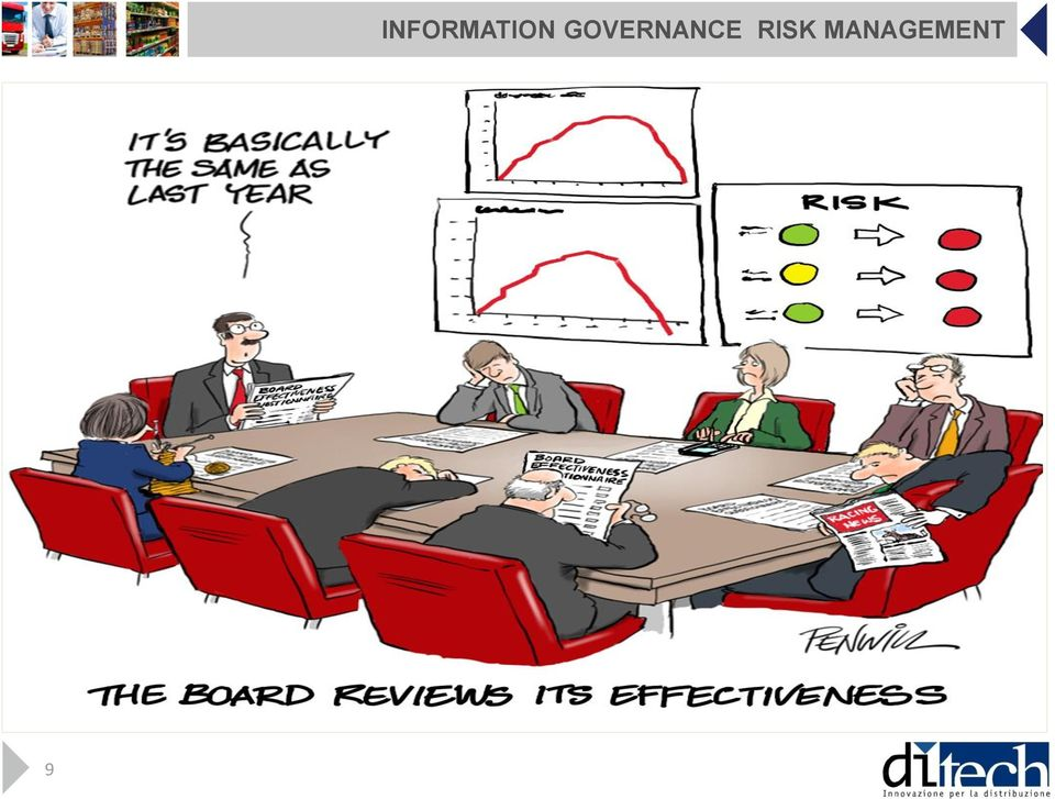 Impact Analysis Risk assessment Risk