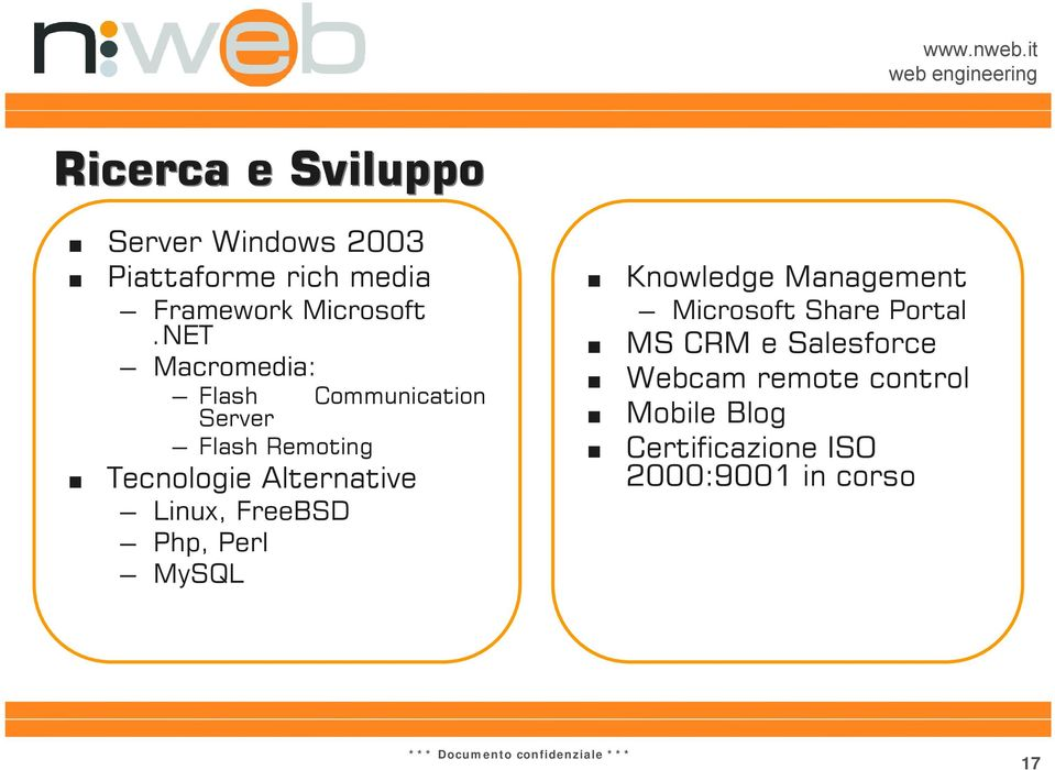 Linux, FreeBSD Php, Perl MySQL Knowledge Management Microsoft Share Portal MS CRM