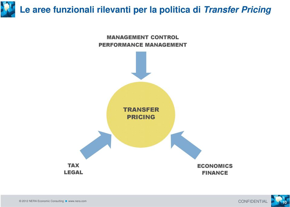 MANAGEMENT TRANSFER PRICING TAX LEGAL ECONOMICS