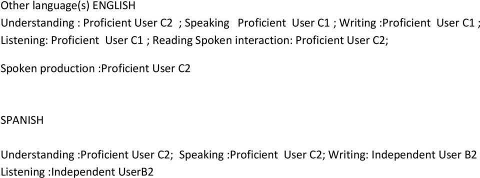 Proficient User C2; Spoken production :Proficient User C2 SPANISH Understanding :Proficient