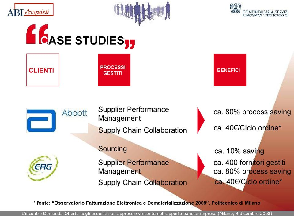 40 /Ciclo ordine* Sourcing Supplier Performance Management Supply Chain Collaboration ca.