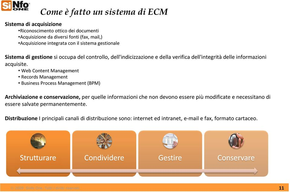 Web Content Management Records Management Business Process Management (BPM) Archiviazione e conservazione, per quelle informazioni che non devono essere
