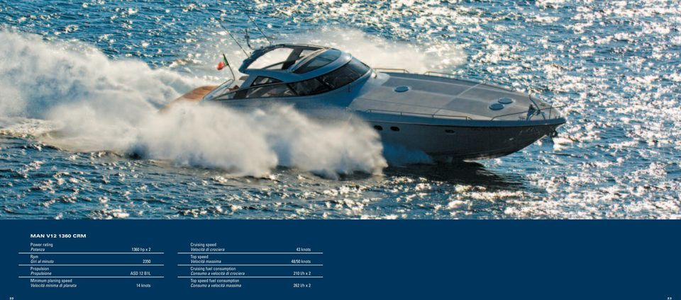crociera 43 knots Top speed Velocità massima 48/50 knots Cruising fuel consumption Consumo a