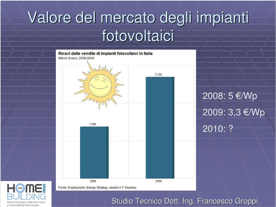 fotovoltaici 2008: