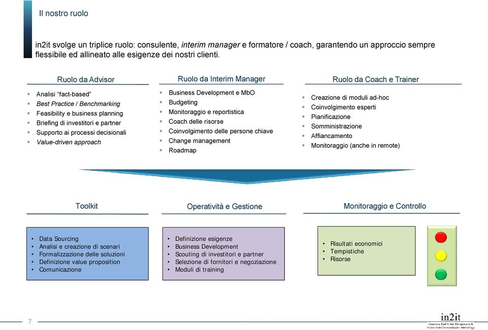 Value-driven approach Business Development e MbO Budgeting Monitoraggio e reportistica Coach delle risorse Coinvolgimento delle persone chiave Change management Roadmap Toolkit 7 Data Sourcing