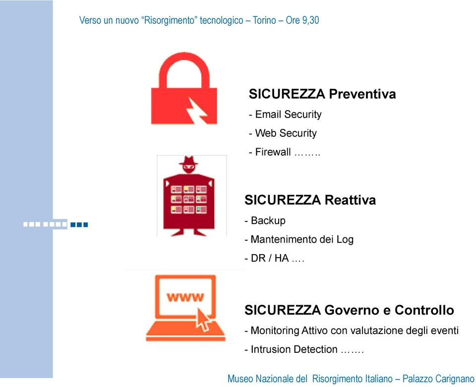 . SICUREZZA Reattiva - Backup - Mantenimento dei Log - DR